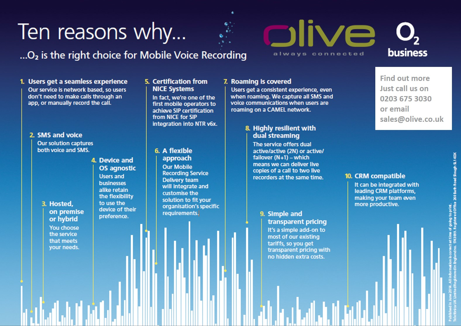 o2 call recording with Olive logo.jpg